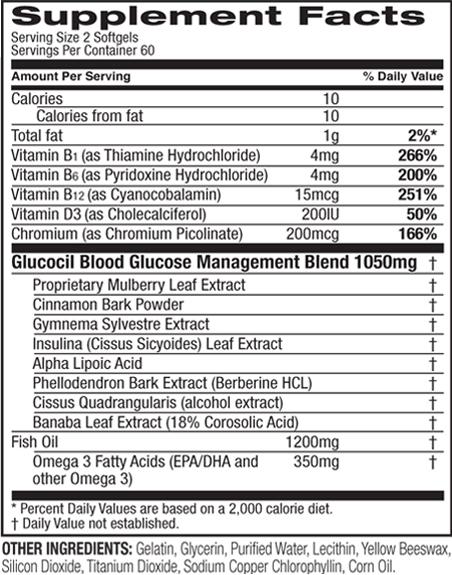 Glucocill Ingredients
