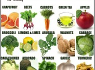 Detox – The Liver Detoxification Diet